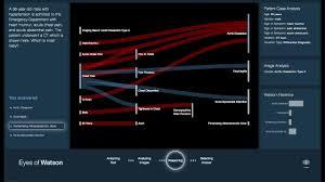 analytics software imaging technology news