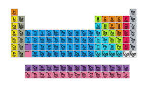 online class high school online chemistry class for high school students chemical