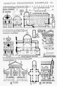 Sir Banister Fletcher English Renaissance Examples A History Of Architecture On The
