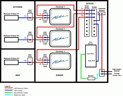 network wiring diagram wiring diagram shrutiradio