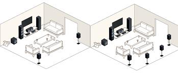 In Wall Speakers Vs Bookshelf Speakers How To Choose The Best Home Theater Speakers