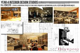 Degrees In Interior Design by Graduate Interior Design