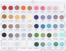best 25 chalk paint brands ideas on pinterest shabby chic