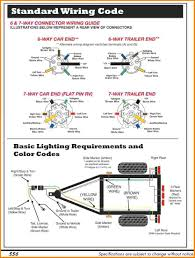10 7 pin trailer wiring harness motor with diagram coachedby me
