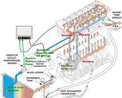 bmw e46 dme wiring diagram bmw stereo wiring diagram wiring diagrams