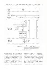 si鑒e auto dos タ la route 齢讃噸駕s u5 2013