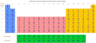 Learning The Periodic Table 9 Awesome Websites To Learn The Periodic Table U2013 These Cool Websites