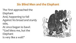 3 Blind Men And The Elephant 000 Holistic Perspective Revised