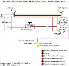 cj7 headlight wiring diagram cj7 wiring diagrams instruction