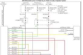2003 mitsubishi eclipse wiring diagram u0026 2003 mitsubishi eclipse