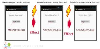 android intent android การใส effect ให ก บ intent ใน activity ระหว างการเปล ยน