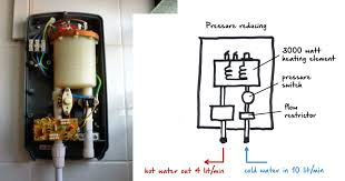 Low Water Pressure Kitchen Faucet 4 Facts About Water Pressure In Singapore Aos Bath Singapore