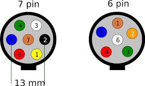 trailer wiring diagram 7 way plug efcaviation com for alluring pin