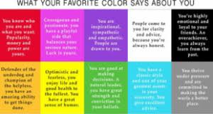 what does your favorite color say about you you and your favorite color kea0