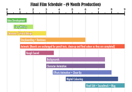film schedule template morningperson co
