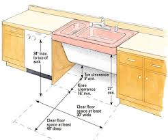 Accessible Sink Specs BATHROOM RENOVATION Pinterest Sinks - Ada kitchen sink requirements