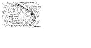 nissan maxima engine noise 1992 nissan maxima 3 0l dohc se engine makes loud rattling noise