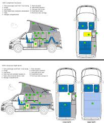 camper van layout convert your van 1