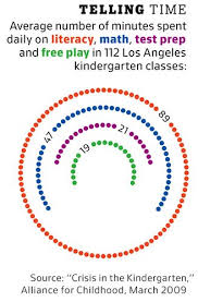 kindergarten cram the new york times