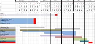 doc 585354 sample production timeline u2013 7 production timeline