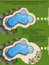 online custom pool construction cost calculator in seattle