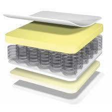 what is a spring mattress u2013 voqalmedia com