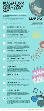 10 interesting facts you didn t about leap day