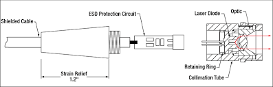 laser diode collimation and focusing tubes