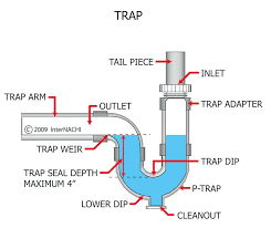 installing a kitchen sink faucet labor cost to install kitchen sink and faucet how drain pipes with