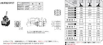 diagrams 469365 dpdt switch wiring diagram u2013 easiest way to