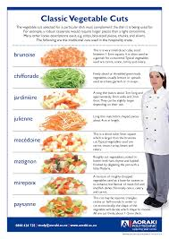 back to culinary tourne cut meals pinterest meals
