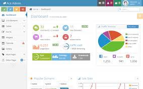 ace responsive admin template buy it for 18 00 now