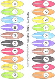 coloured and numbered turkey tail feather templates