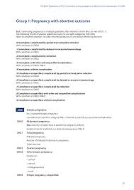 Mortgage Loan Officer Resume Sample by Icd 10 Mm 2012