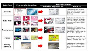 hello debit card frequently asked questions debit card