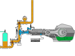 how a gorman rupp rotary gear pump works dælur pinterest