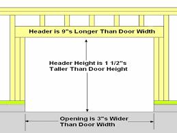 Closet Door Opening Size Interesting Opening A Door Pictures Best Inspiration Home