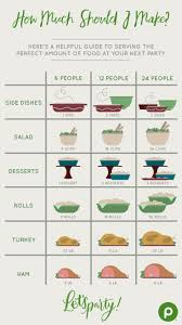 what thanksgiving side dish are you best 25 ham side dishes ideas on pinterest pasta salad recipes