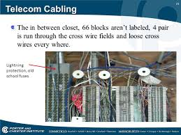 telecom cabling trouble shooting ppt video online download