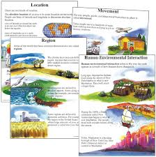 5 themes of geography lesson 5 themes of geography projects themes of geography teaching poster