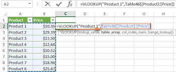 Exles Of Sheets by Excel Vlookup Tutorial For Beginners Formula Exles