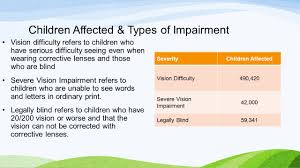 Legally Blind Definition Visual Impairment By Mauro Garcia Contents 1 Types Of Visual