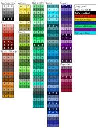 paint color list hints u0026 tips the blockheads