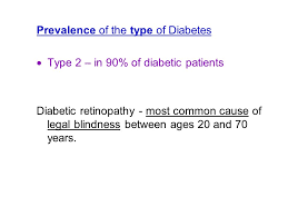 Diabetes Causing Blindness Diabetic Retinopathy Ppt Download
