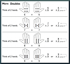 doubles addition facts worksheets memorizing multiplication facts