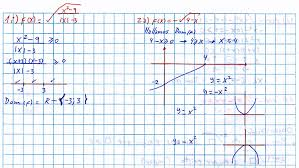 imagenes matematicas aplicadas matemática aplicada a los negocios semana 1