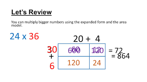 multiply 2 digit numbers using partial products let u0027s review you