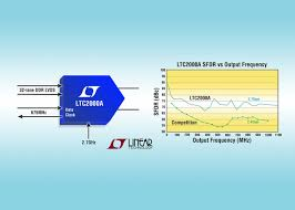 linear technology u0027s high speed dacs generate signals with industry