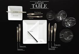 Set The Table by Paris To Go How To Set A Table