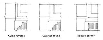what is standard for toe kick on kitchen cabinets make smart choices when customizing kitchen cabinets